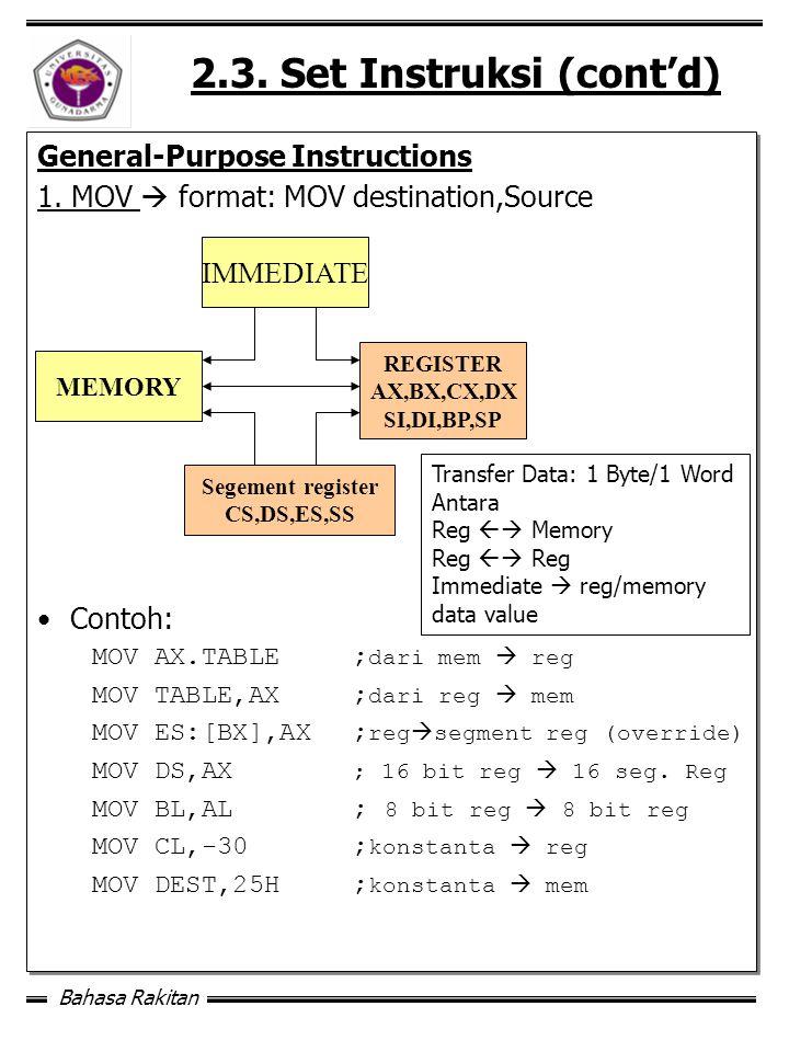 Bahasa Rakitan 2.3.Set Instruksi (cont'd) General-Purpose Instructions 1.