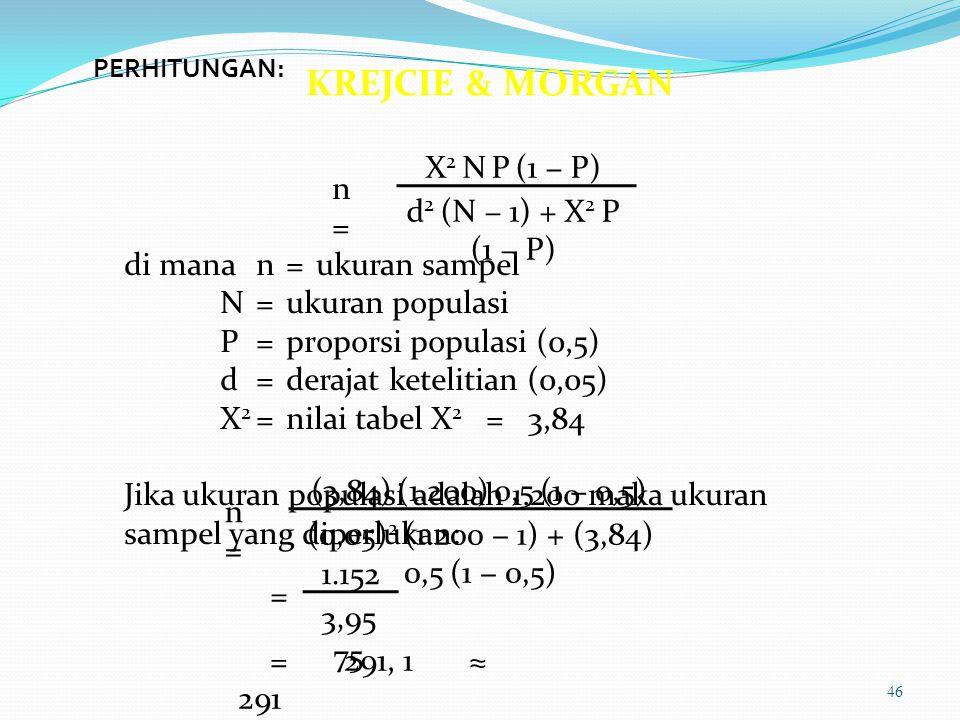45 n=n= N 1 + N α 2 di manan=ukuran sampel N=ukuran populasi α =toleransi ketidaktelitian (dalam persen) Contoh: Misalkan, diketahui jumlah populasi penelitian adalah 1.200 orang.