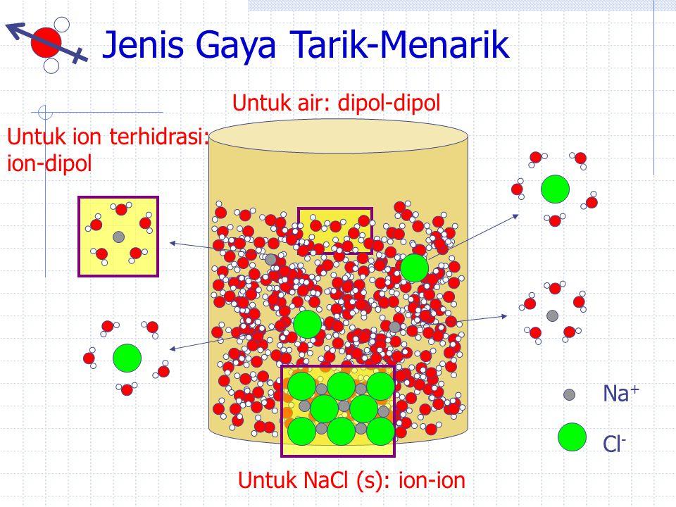 Jenis Gaya Tarik-Menarik Na + Cl - Untuk air: dipol-dipol Untuk NaCl (s): ion-ion Untuk ion terhidrasi: ion-dipol