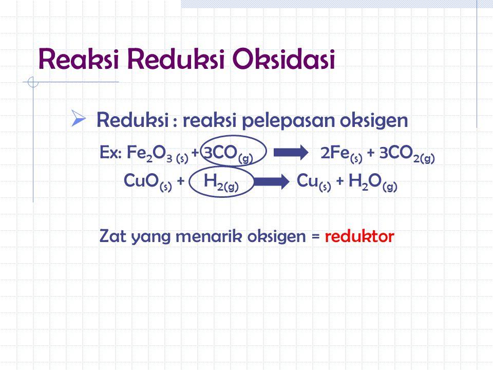  Reduksi : reaksi pelepasan oksigen Ex: Fe 2 O 3 (s) + 3CO (g) 2Fe (s) + 3CO 2(g) CuO (s) + H 2(g) Cu (s) + H 2 O (g) Zat yang menarik oksigen = redu