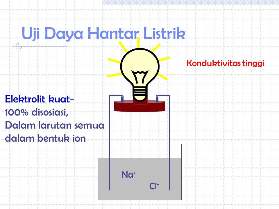 Uji Daya Hantar Listrik Na + Cl - Elektrolit kuat- 100% disosiasi, Dalam larutan semua dalam bentuk ion Konduktivitas tinggi
