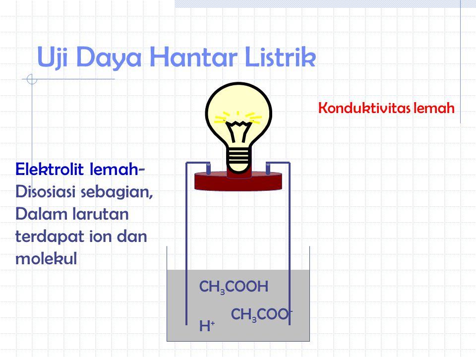 CH 3 COOH CH 3 COO - H+H+ Elektrolit lemah- Disosiasi sebagian, Dalam larutan terdapat ion dan molekul Konduktivitas lemah Uji Daya Hantar Listrik