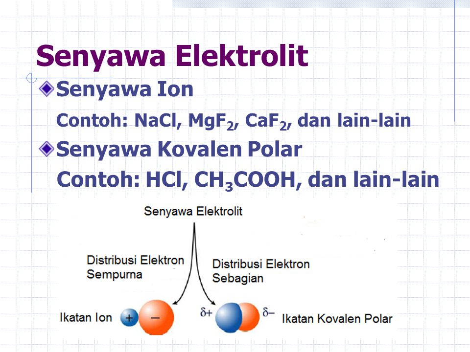 Senyawa Elektrolit Senyawa Ion Contoh: NaCl, MgF 2, CaF 2, dan lain-lain Senyawa Kovalen Polar Contoh: HCl, CH 3 COOH, dan lain-lain