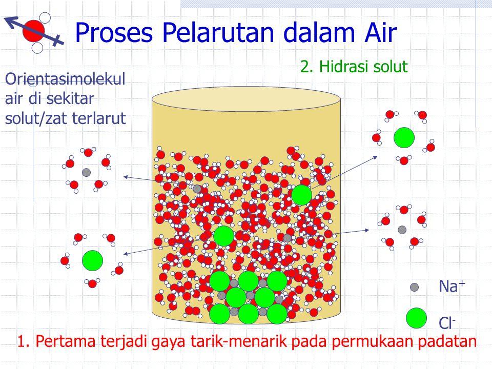 Proses Pelarutan dalam Air Na + Cl - 1. Pertama terjadi gaya tarik-menarik pada permukaan padatan 2. Hidrasi solut Orientasimolekul air di sekitar sol