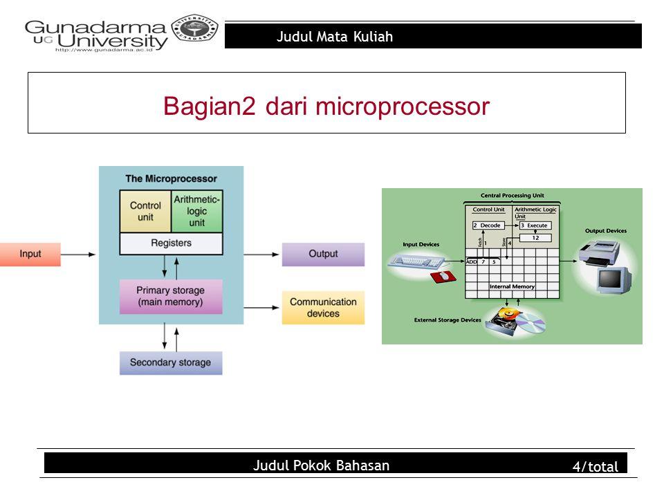 Judul Mata Kuliah Judul Pokok Bahasan 5/total Kompleksitas Processor Microprocessor Intel 4004 dengan 2300 transistor Thn 1969 Microprocessor Intel Itanium dengan 330 juta transistor Thn.