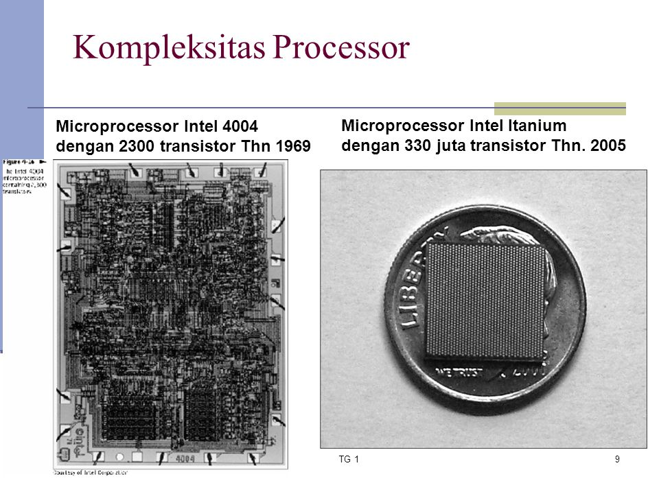 Copyright 2005 John Wiley & Sons Inc. TG 110 TIPE MICROPROCESSOR TahunSPEED WORD LENGTH Jumlah Transistor Kapasitas Instruksi (MIPS) Intel 40041969108 KHz4-bit2,300.06 Intel 80081972200 KHz8-bit3,500.06 Intel 808019742 MHz8-bit6,000.64 Intel 808619784.47 MHz16-bit29,000.66 Intel 808819814.47 MHz16-bit29,000.75 Intel 80286198212 MHz16-bit134,0002.66 Intel 80386198516-33 MHz32-bit275,0004 Intel 80486 (i486)198920-100 MHz32-bit1.2 Million70 Intel 80586 (Pentium)199375-200 MHz32-bit3.3 Million126 - 203 Intel Pentium Pro1995150-200 MHz32-bit5.5 Million300 Intel Pentium MMX1997166-233 MHz32-bit4.5 Million - Intel Pentium II1997233-450 MHz32-bit7.5 Million - Intel Pentium III1999450-933 MHz32-bit> 9.5 Million - Intel Itanium Processor20001 GHz64-bit15,000,0001,200