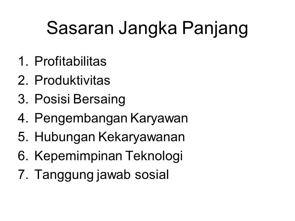 Sasaran Jangka Panjang 1.Profitabilitas 2.Produktivitas 3.Posisi Bersaing 4.Pengembangan Karyawan 5.Hubungan Kekaryawanan 6.Kepemimpinan Teknologi 7.Tanggung jawab sosial