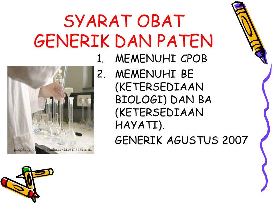 SYARAT OBAT GENERIK DAN PATEN 1.MEMENUHI CPOB 2.MEMENUHI BE (KETERSEDIAAN BIOLOGI) DAN BA (KETERSEDIAAN HAYATI). GENERIK AGUSTUS 2007