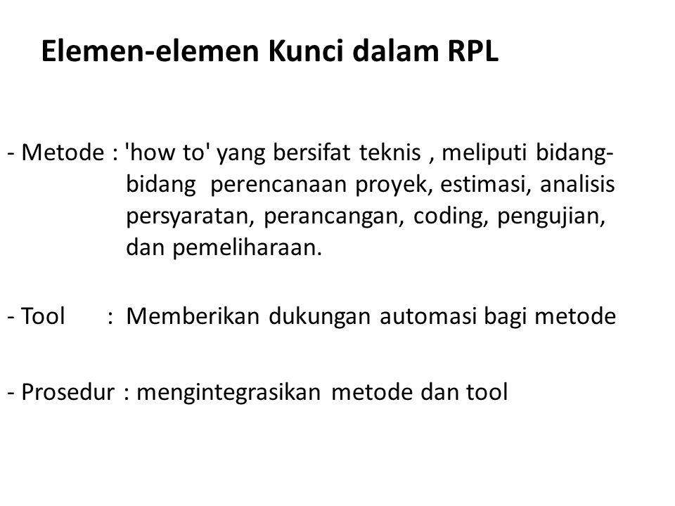 Elemen-elemen Kunci dalam RPL - Metode : 'how to' yang bersifat teknis, meliputi bidang- bidang perencanaan proyek, estimasi, analisis persyaratan, pe