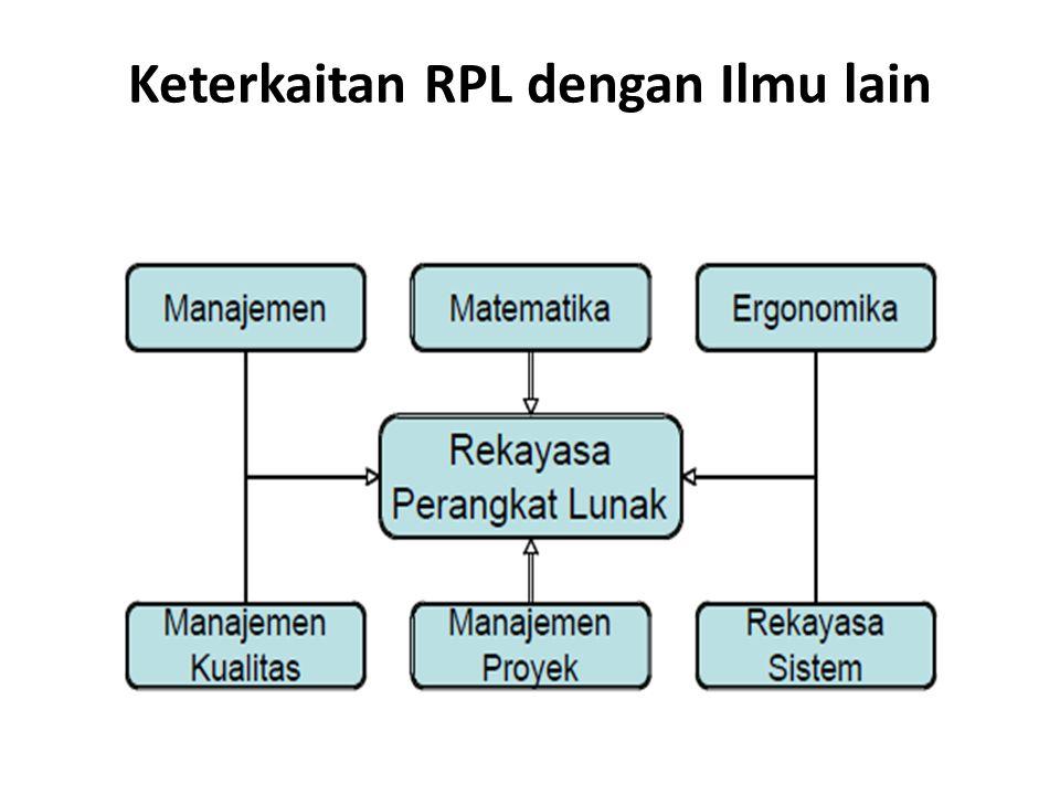 Keterkaitan RPL dengan Ilmu lain