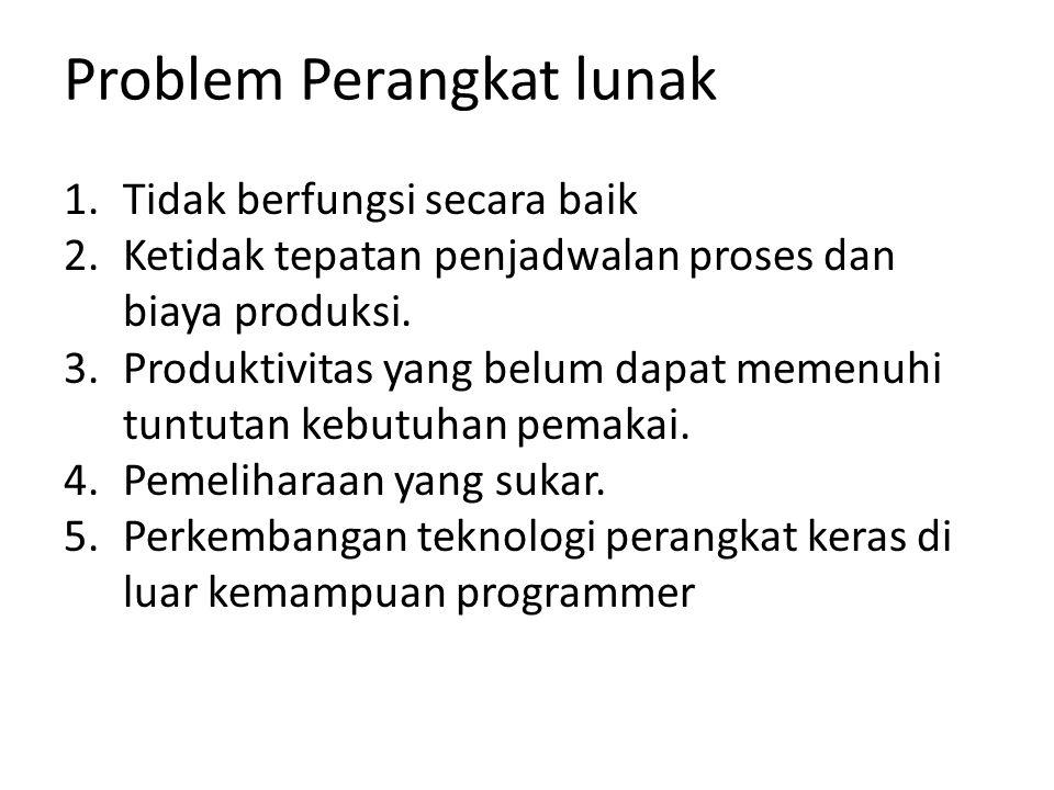 Problem Perangkat lunak 1.Tidak berfungsi secara baik 2.Ketidak tepatan penjadwalan proses dan biaya produksi. 3.Produktivitas yang belum dapat memenu
