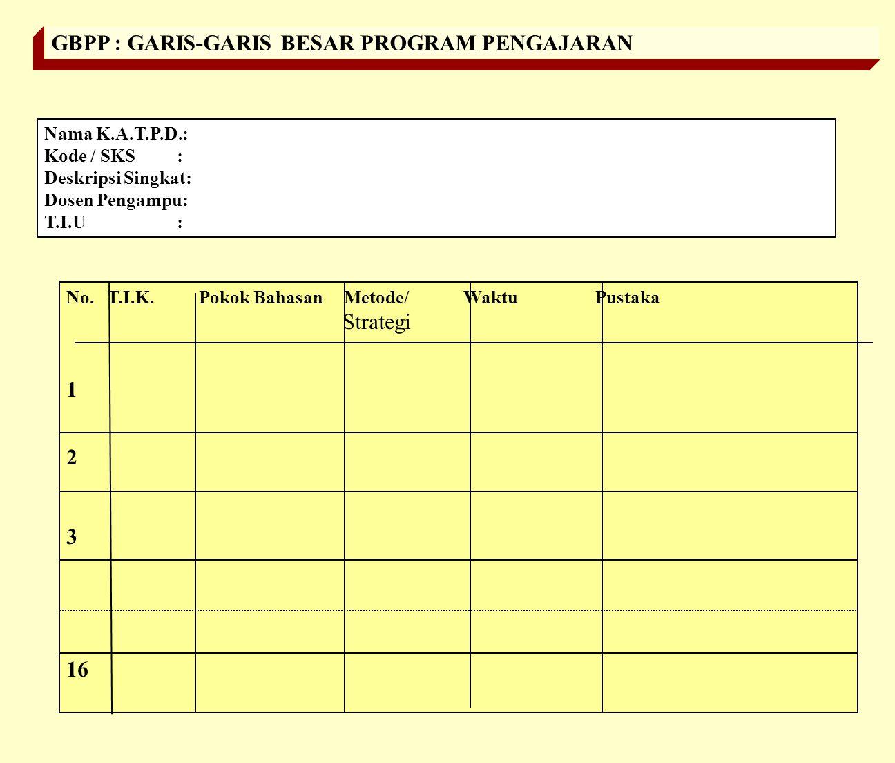 GARIS-GARIS BESAR PROGRAM PENGAJARAN Course Outlines Komponen dari GBPP untuk K.A.T. : 1. Tujuan Instruksional Umum/ Kompetensi Umum 2. Tujuan Instruk