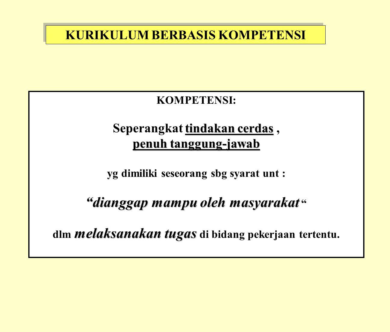 DESKRIPSI SINGKAT / SILABUS KOMPETENSI UMUM/ TUJUAN INSTRUKSIONAL / TUJUAN K.A.T.S.P / HASIL BELAJAR MAHASISWA Mahasiswa : TAHU apa.
