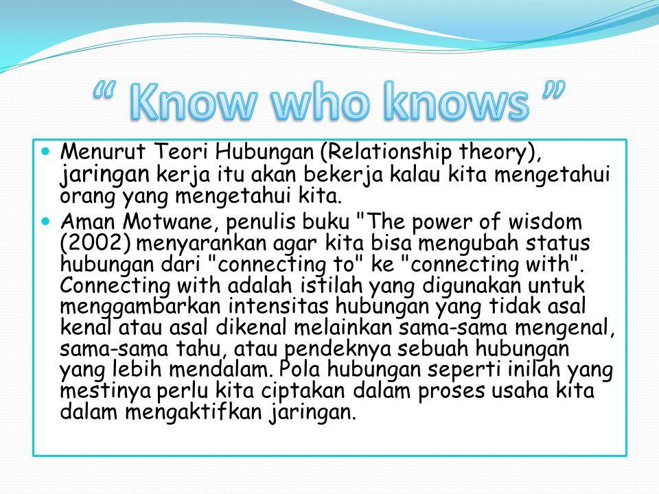 Menurut Teori Hubungan (Relationship theory), jaringan kerja itu akan bekerja kalau kita mengetahui orang yang mengetahui kita. Aman Motwane, penulis