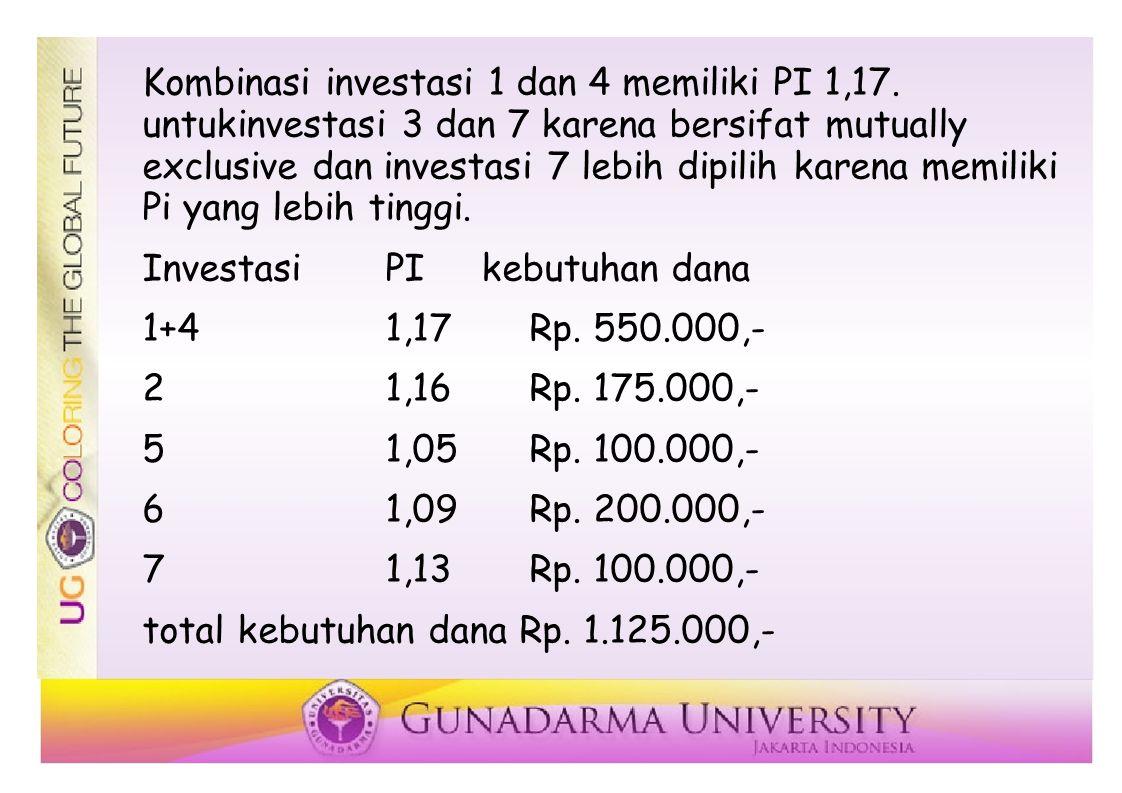 Kombinasi investasi 1 dan 4 memiliki PI 1,17.