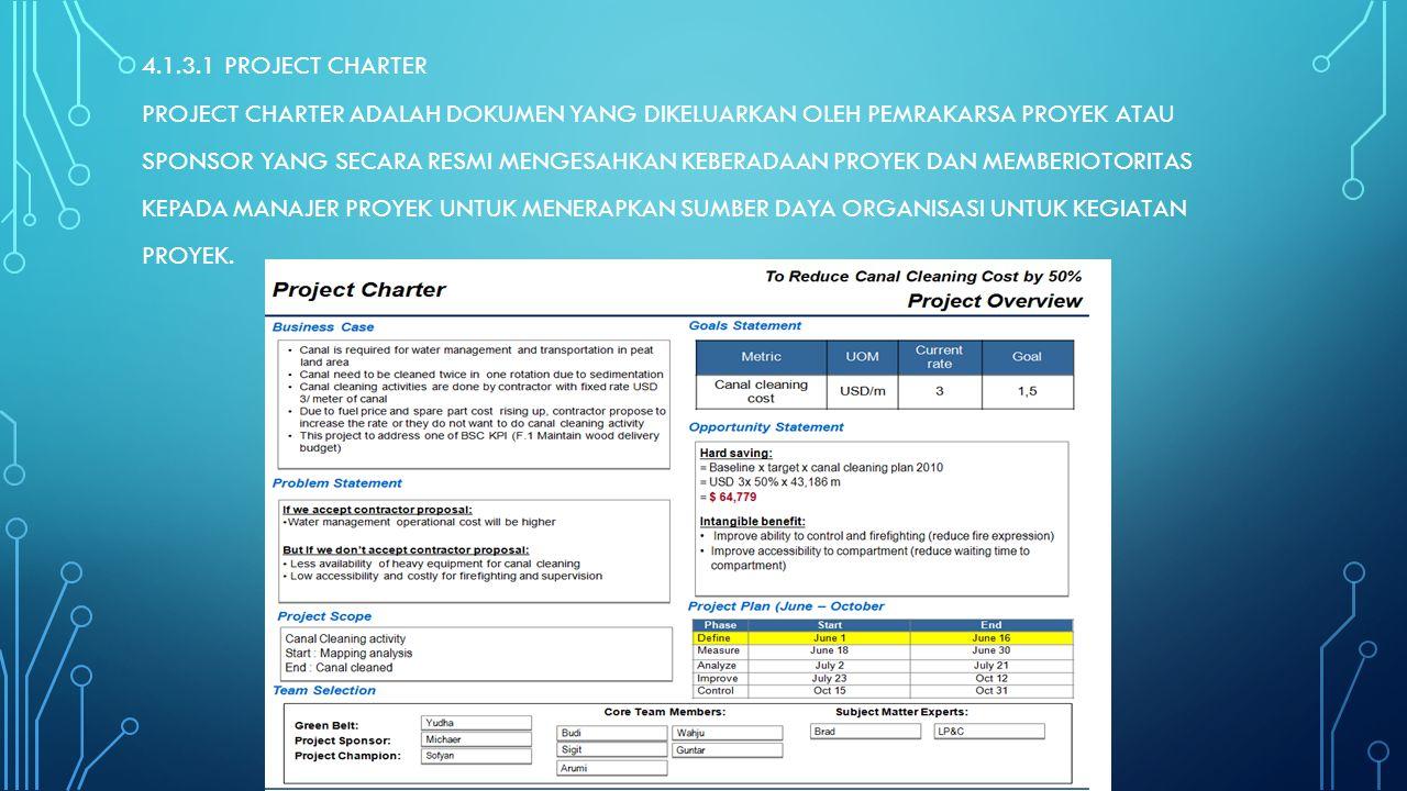 4.1.3.1 PROJECT CHARTER PROJECT CHARTER ADALAH DOKUMEN YANG DIKELUARKAN OLEH PEMRAKARSA PROYEK ATAU SPONSOR YANG SECARA RESMI MENGESAHKAN KEBERADAAN P