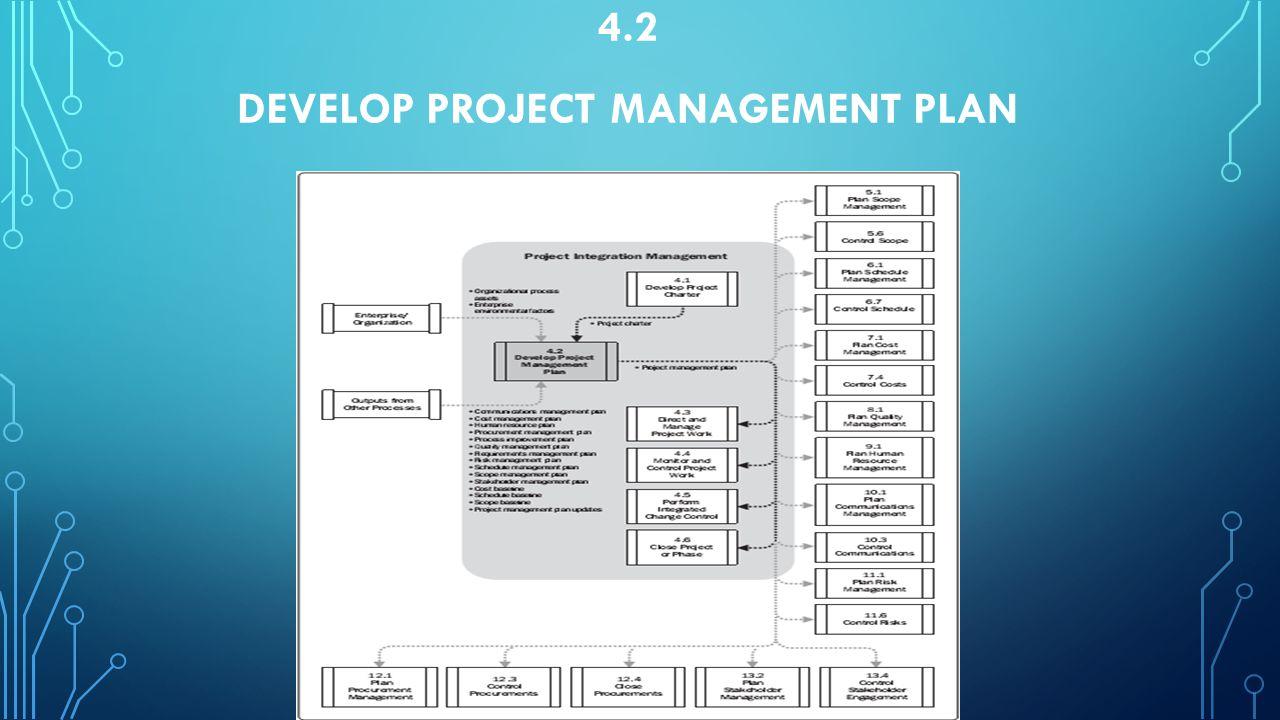 4.2 DEVELOP PROJECT MANAGEMENT PLAN