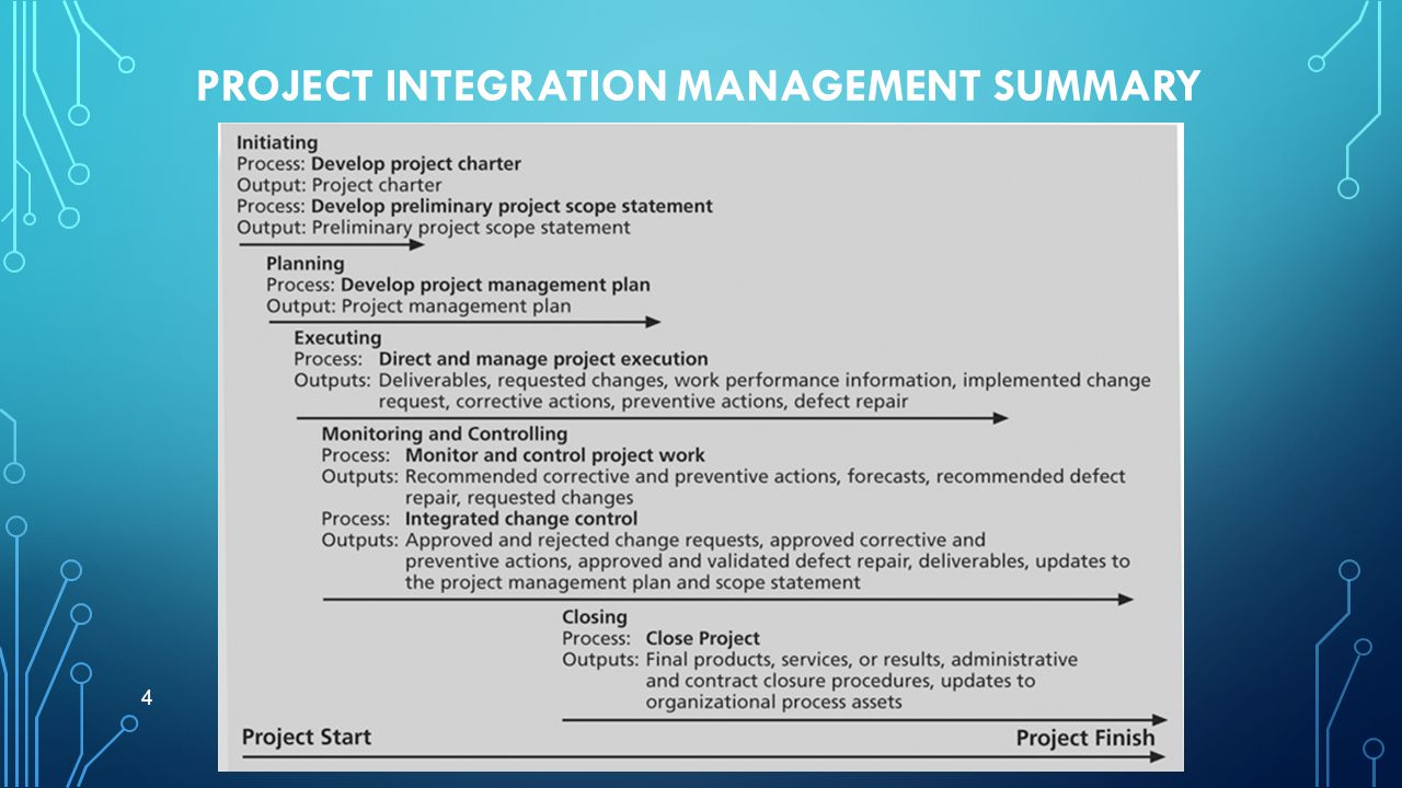 PROJECT INTEGRATION MANAGEMENT SUMMARY 4