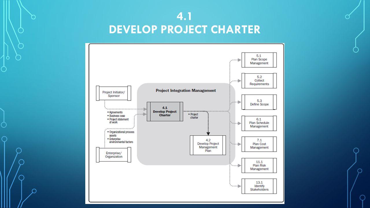 Project Charter merupakan sebuah dokumen proyek yang mendefinisikan ruang lingkup, tujuan, dan stakeholder dalam sebuah proyek.