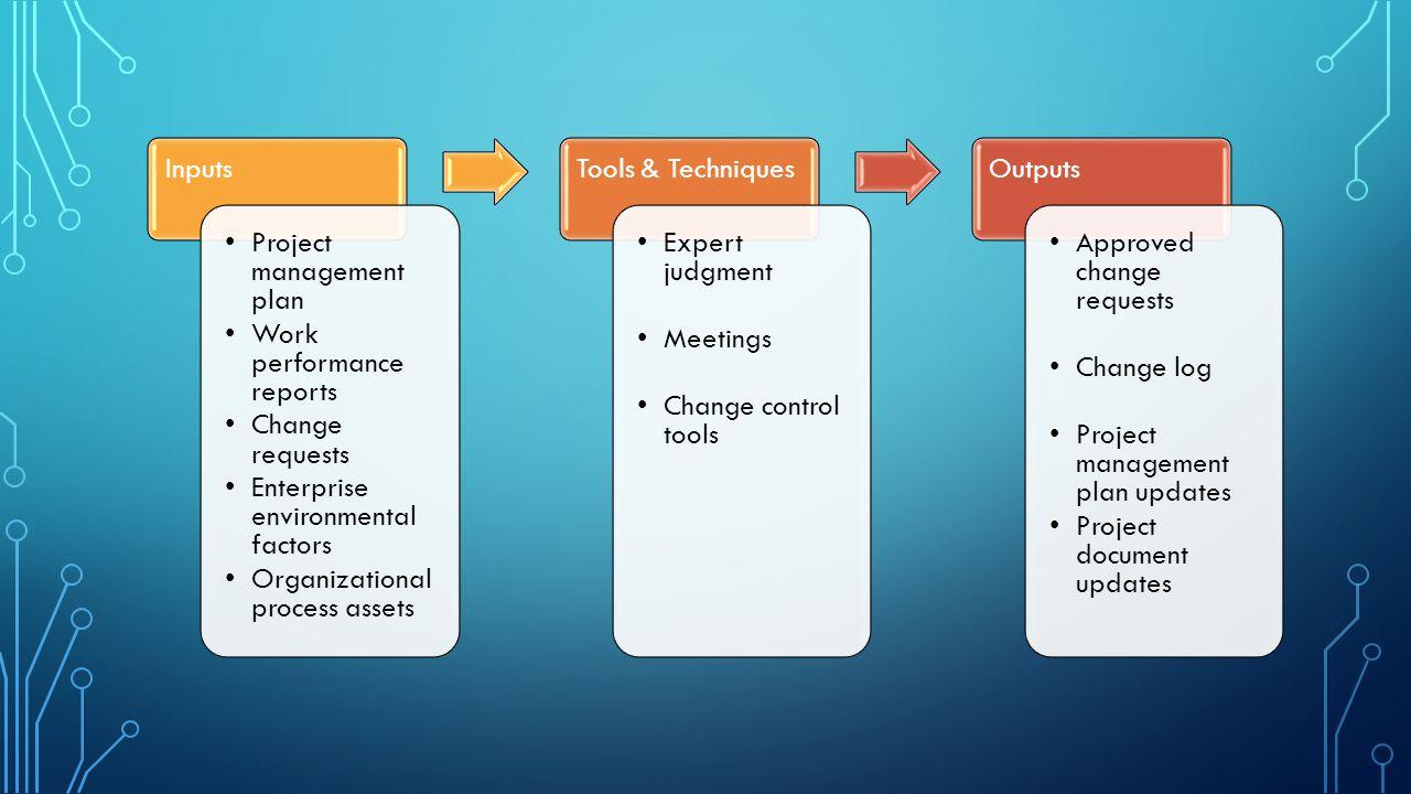 Inputs Project management plan Work performance reports Change requests Enterprise environmental factors Organizational process assets Tools & Techniq