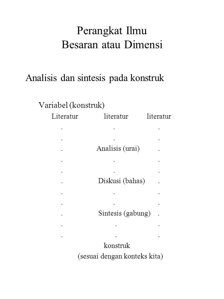 Perangkat Ilmu Besaran atau Dimensi Analisis dan sintesis pada konstruk Variabel (konstruk) Literaturliteratur literatur.... Analisis (urai)..... Disk