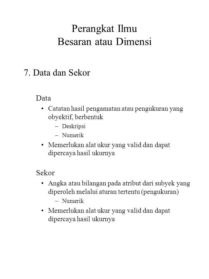 Perangkat Ilmu Besaran atau Dimensi 7. Data dan Sekor Data Catatan hasil pengamatan atau pengukuran yang obyektif, berbentuk –Deskripsi –Numerik Memer