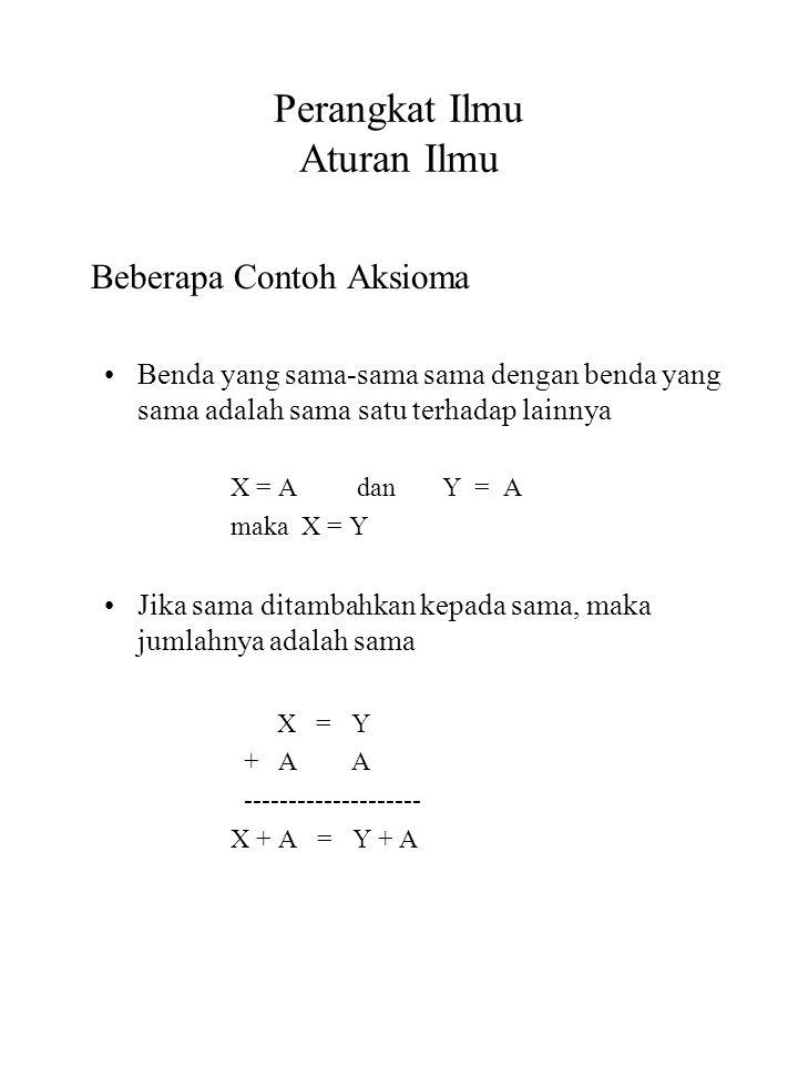 Perangkat Ilmu Aturan Ilmu Beberapa Contoh Aksioma Benda yang sama-sama sama dengan benda yang sama adalah sama satu terhadap lainnya X = A dan Y = A