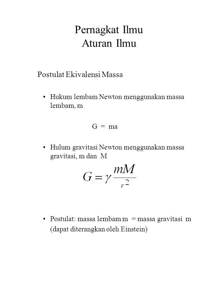Pernagkat Ilmu Aturan Ilmu Postulat Ekivalensi Massa Hukum lembam Newton menggunakan massa lembam, m G = ma Hulum gravitasi Newton menggunakan massa g