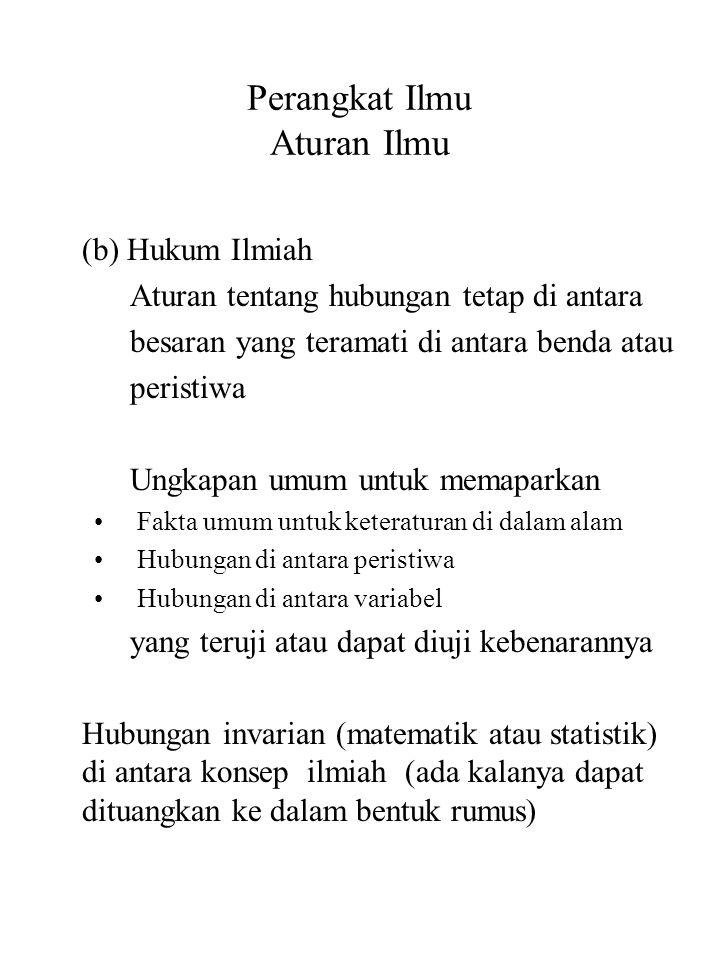 Perangkat Ilmu Aturan Ilmu (b) Hukum Ilmiah Aturan tentang hubungan tetap di antara besaran yang teramati di antara benda atau peristiwa Ungkapan umum