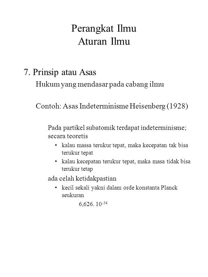 Perangkat Ilmu Aturan Ilmu 7. Prinsip atau Asas Hukum yang mendasar pada cabang ilmu Contoh: Asas Indeterminisme Heisenberg (1928) Pada partikel subat