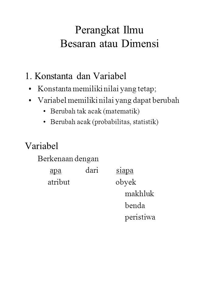 Perangkat Ilmu Besaran atau Dimensi 1. Konstanta dan Variabel Konstanta memiliki nilai yang tetap; Variabel memiliki nilai yang dapat berubah Berubah