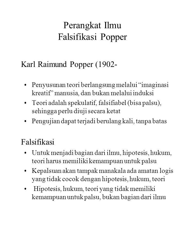 "Perangkat Ilmu Falsifikasi Popper Karl Raimund Popper (1902- Penyusunan teori berlangsung melalui ""imaginasi kreatif"" manusia, dan bukan melalui induk"