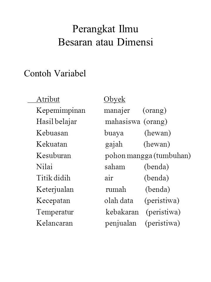 Perangkat Ilmu Besaran atau Dimensi Simbol Variabel Variabel sering dinyatakan dalam bentuk simbol Simbol variabel dapat berbentuk: Gambar    ...
