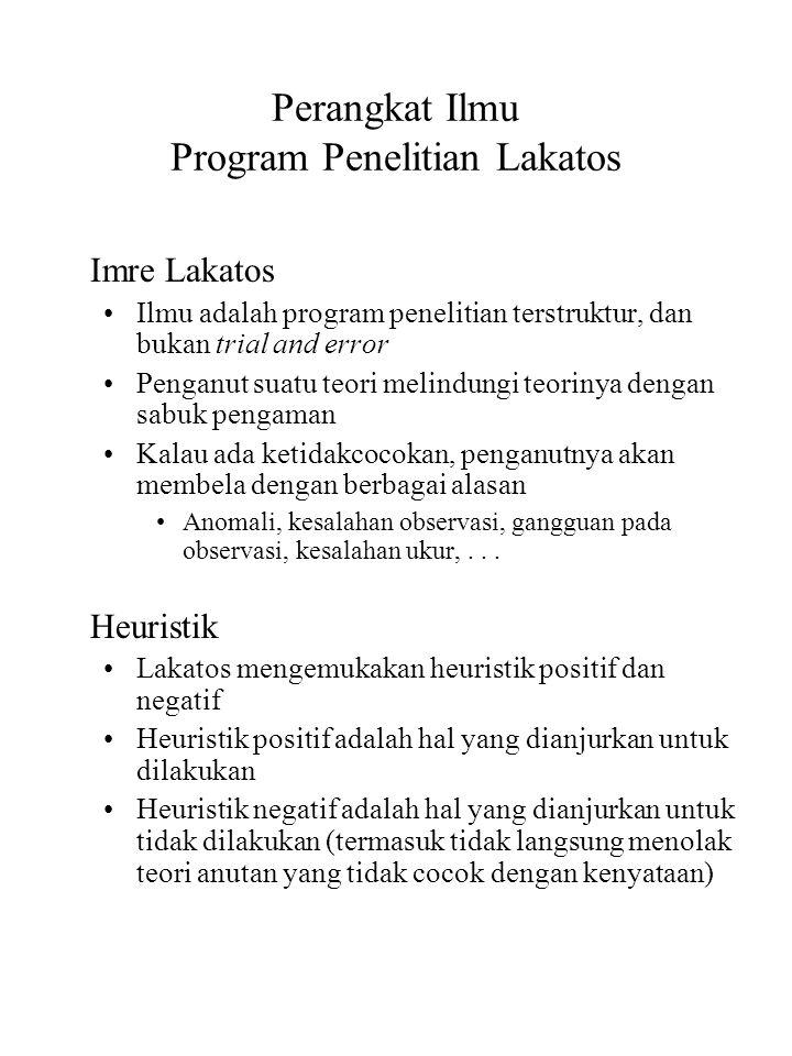 Perangkat Ilmu Program Penelitian Lakatos Imre Lakatos Ilmu adalah program penelitian terstruktur, dan bukan trial and error Penganut suatu teori meli