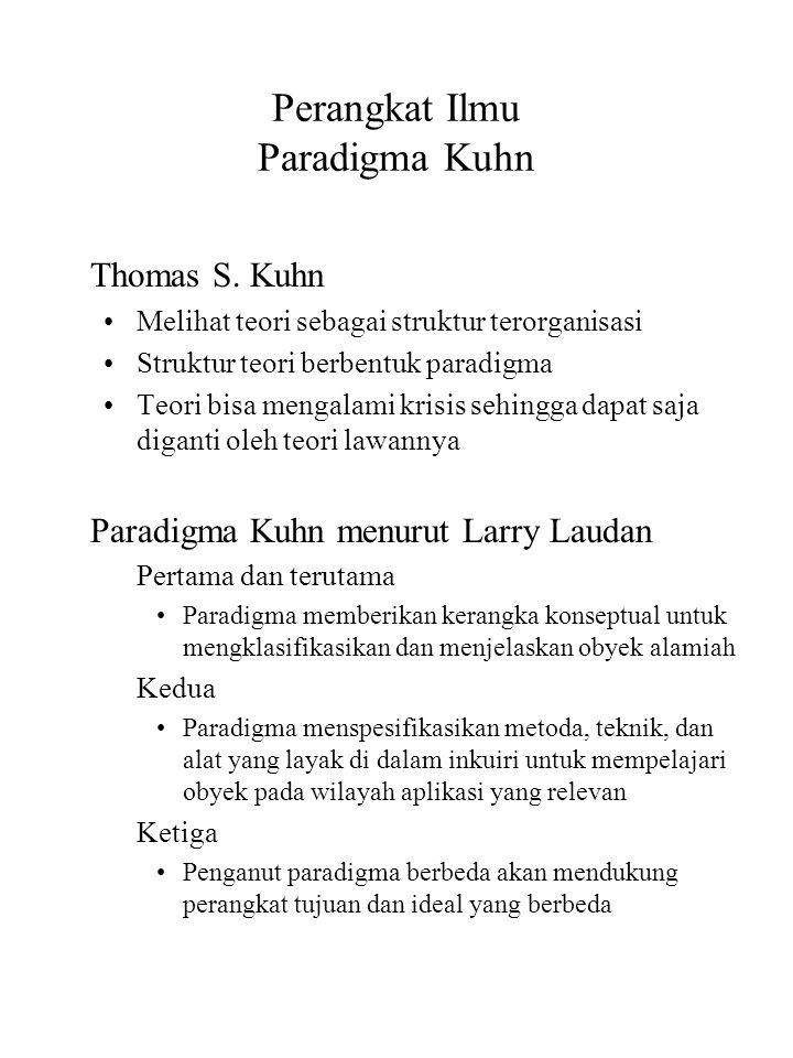 Perangkat Ilmu Paradigma Kuhn Thomas S. Kuhn Melihat teori sebagai struktur terorganisasi Struktur teori berbentuk paradigma Teori bisa mengalami kris