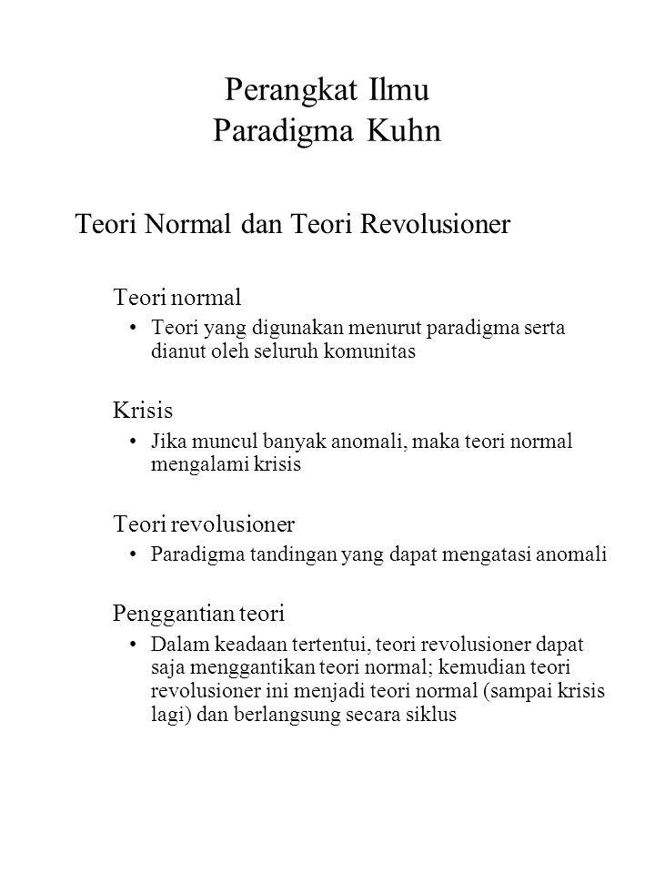 Perangkat Ilmu Paradigma Kuhn Teori Normal dan Teori Revolusioner Teori normal Teori yang digunakan menurut paradigma serta dianut oleh seluruh komuni