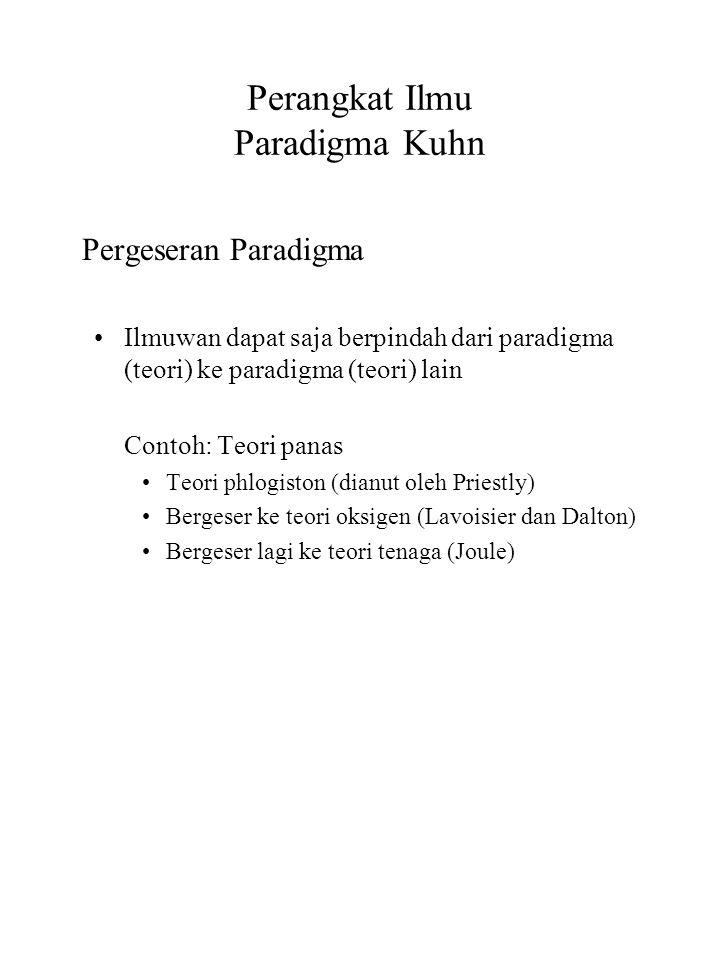 Perangkat Ilmu Paradigma Kuhn Pergeseran Paradigma Ilmuwan dapat saja berpindah dari paradigma (teori) ke paradigma (teori) lain Contoh: Teori panas T