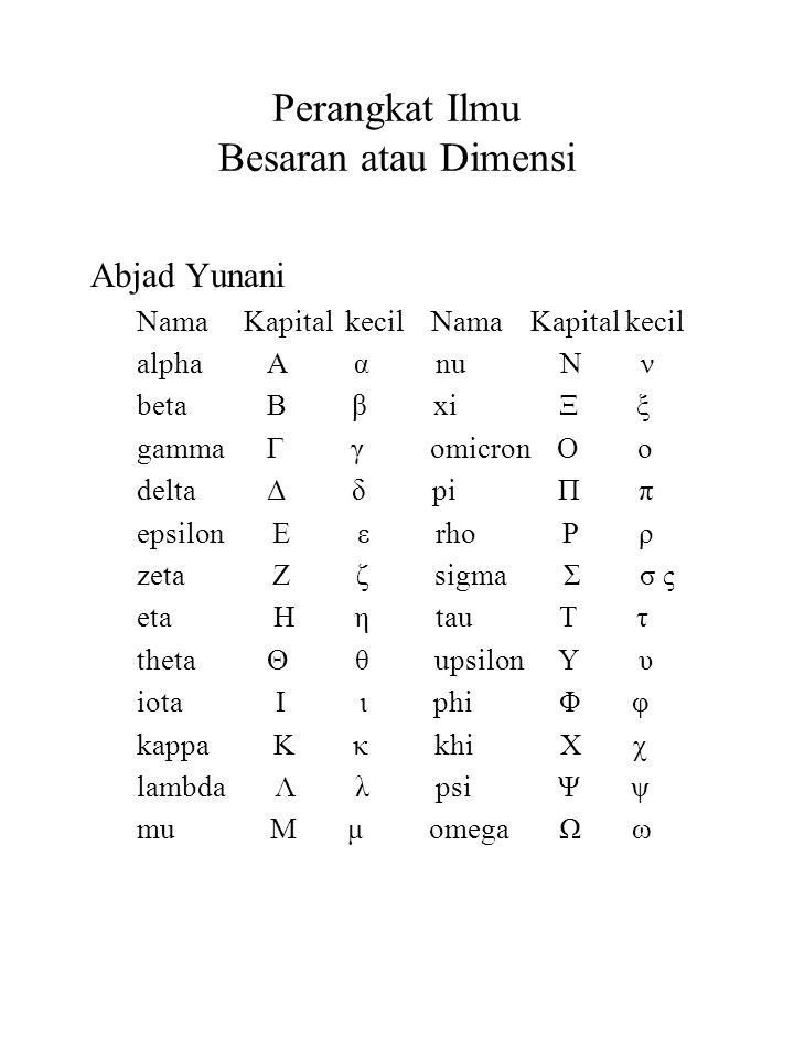 Perangkat Ilmu Besaran atau Dimensi Abjad Yunani Nama Kapital kecil alpha Α α nu Ν ν beta Β β xi Ξ ξ gamma Γ γ omicron Ο ο delta Δ δ pi Π π epsilon Ε
