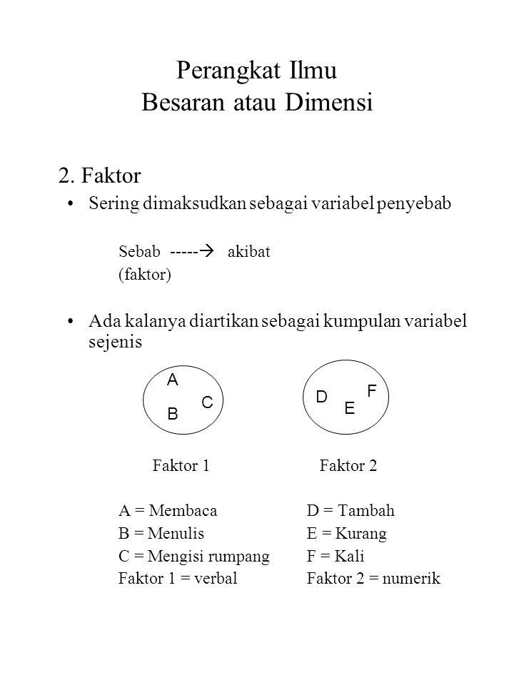 Perangkat Ilmu Besaran atau Dimensi 2. Faktor Sering dimaksudkan sebagai variabel penyebab Sebab-----  akibat (faktor) Ada kalanya diartikan sebagai