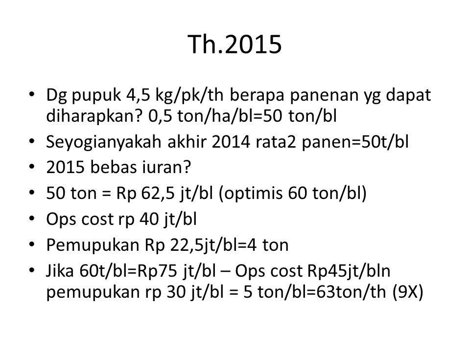 Th.2015 Dg pupuk 4,5 kg/pk/th berapa panenan yg dapat diharapkan.