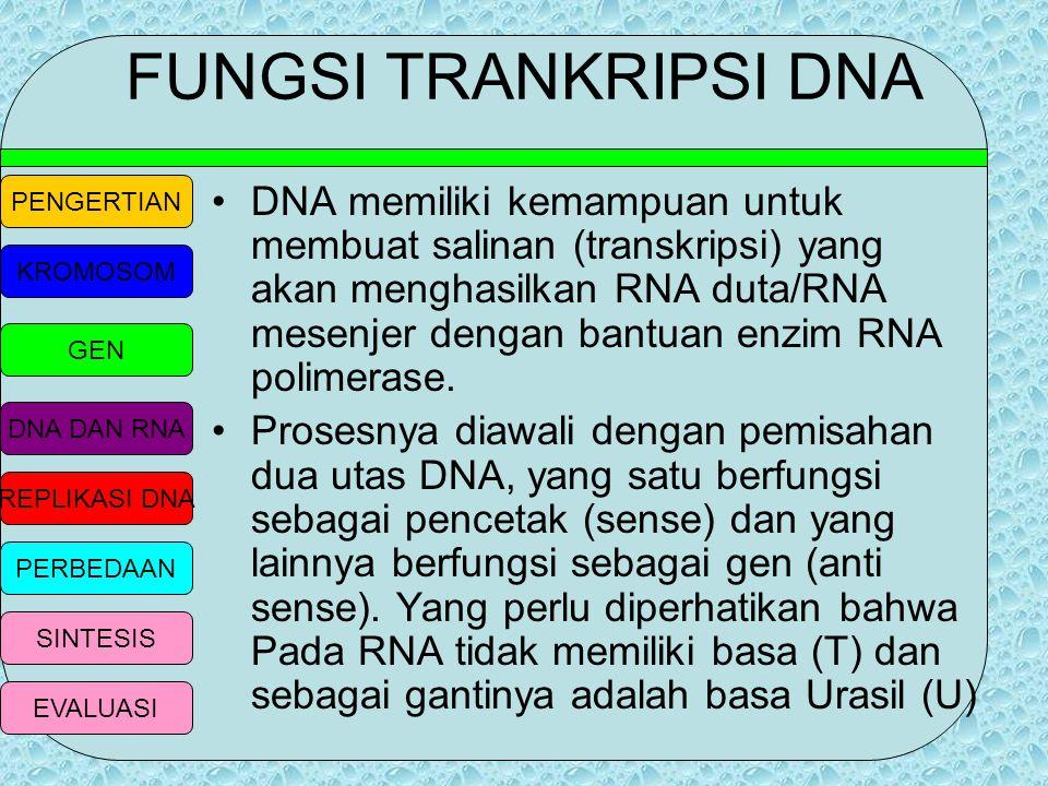PENGERTIAN KROMOSOM GEN DNA DAN RNA REPLIKASI DNA PERBEDAAN SINTESIS EVALUASI REPLIKASI DNA Konservatif Semi-konservatif Dispersif