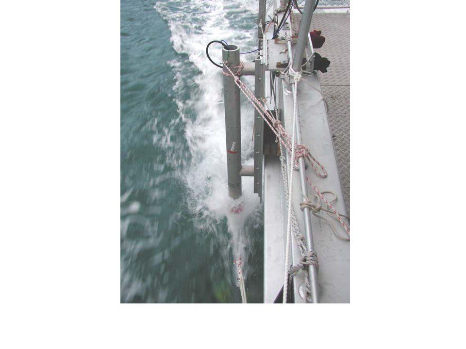 Fungsi Transducer ada 2 yaitu : Sebagai hydrophone Sebagai proyektor Monostatic transducer Bistatic Transducer