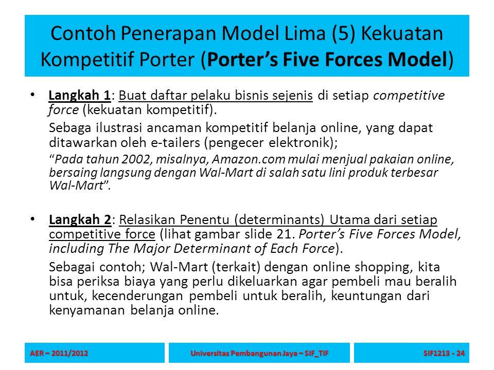 Contoh Penerapan Model Lima (5) Kekuatan Kompetitif Porter (Porter's Five Forces Model) Langkah 1: Buat daftar pelaku bisnis sejenis di setiap competi