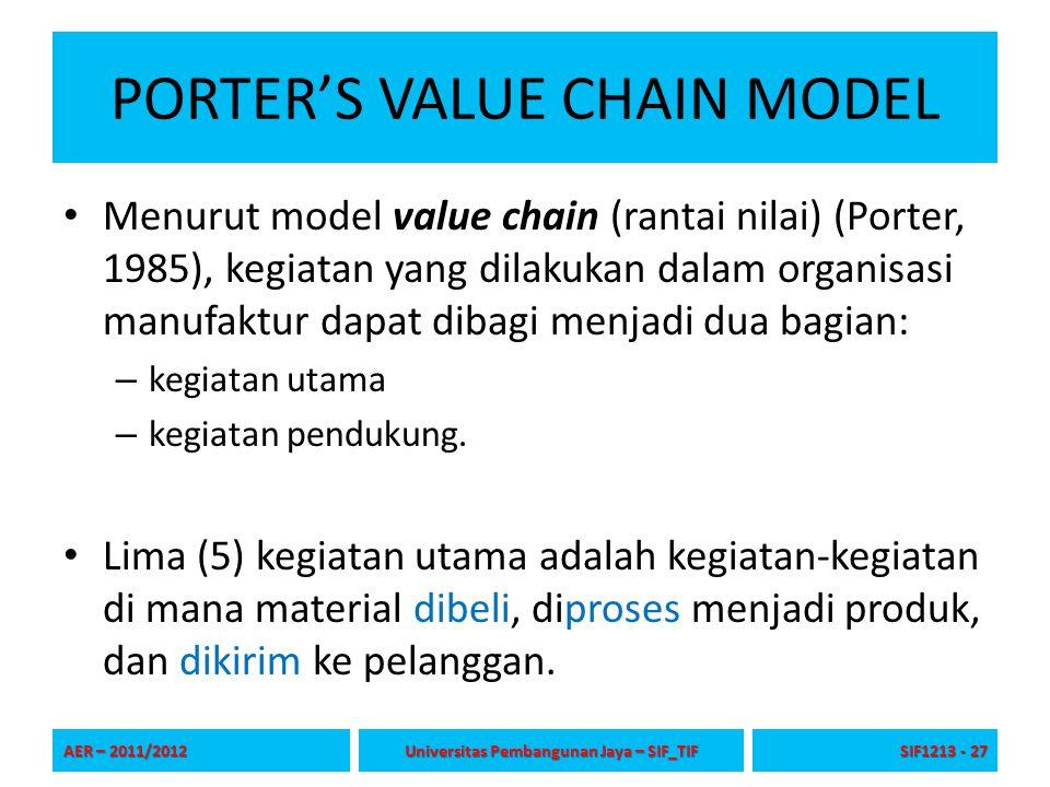 PORTER'S VALUE CHAIN MODEL Menurut model value chain (rantai nilai) (Porter, 1985), kegiatan yang dilakukan dalam organisasi manufaktur dapat dibagi m