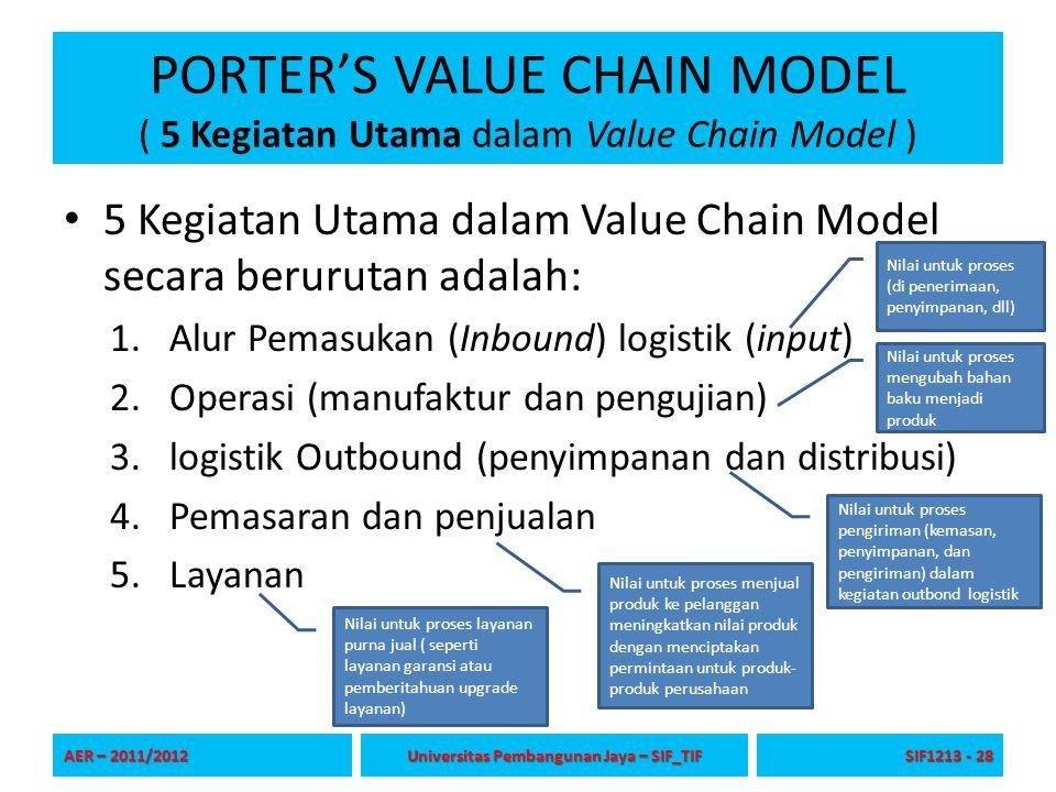 PORTER'S VALUE CHAIN MODEL ( 5 Kegiatan Utama dalam Value Chain Model ) 5 Kegiatan Utama dalam Value Chain Model secara berurutan adalah: 1.Alur Pemas