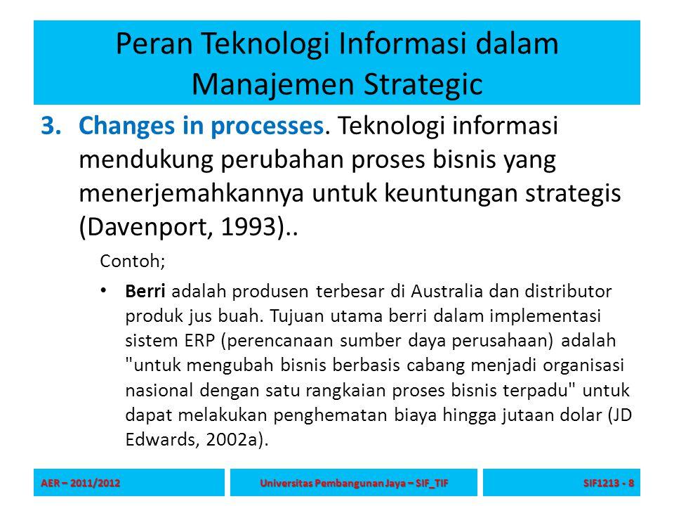 Peran Teknologi Informasi dalam Manajemen Strategic 3.Changes in processes. Teknologi informasi mendukung perubahan proses bisnis yang menerjemahkanny
