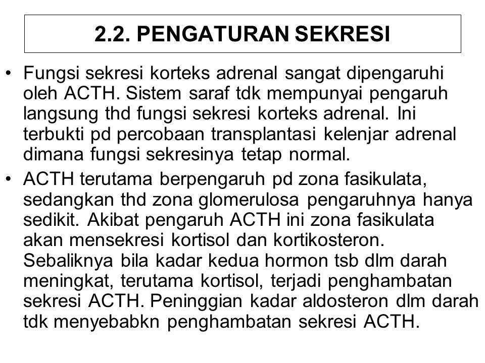 2.2. PENGATURAN SEKRESI Fungsi sekresi korteks adrenal sangat dipengaruhi oleh ACTH. Sistem saraf tdk mempunyai pengaruh langsung thd fungsi sekresi k