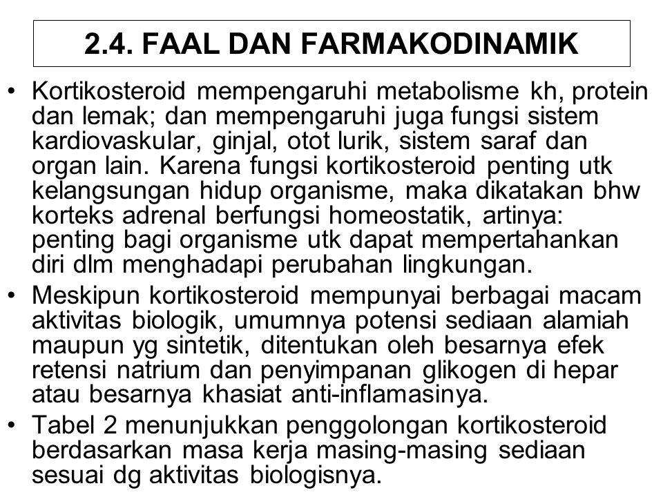 2.4. FAAL DAN FARMAKODINAMIK Kortikosteroid mempengaruhi metabolisme kh, protein dan lemak; dan mempengaruhi juga fungsi sistem kardiovaskular, ginjal
