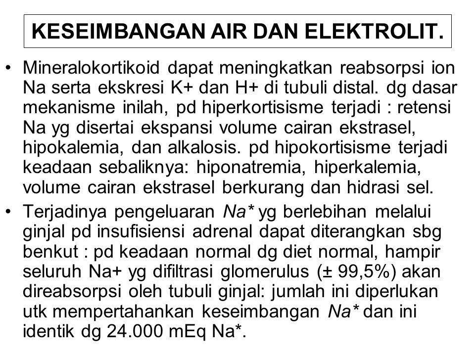 KESEIMBANGAN AIR DAN ELEKTROLIT. Mineralokortikoid dapat meningkatkan reabsorpsi ion Na serta ekskresi K+ dan H+ di tubuli distal. dg dasar mekanisme