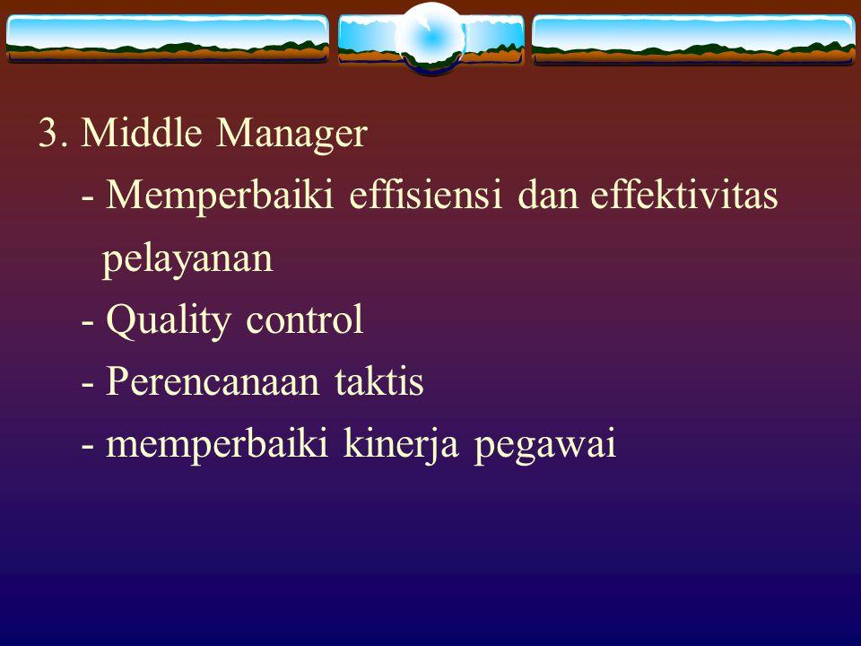 3. Middle Manager - Memperbaiki effisiensi dan effektivitas pelayanan - Quality control - Perencanaan taktis - memperbaiki kinerja pegawai